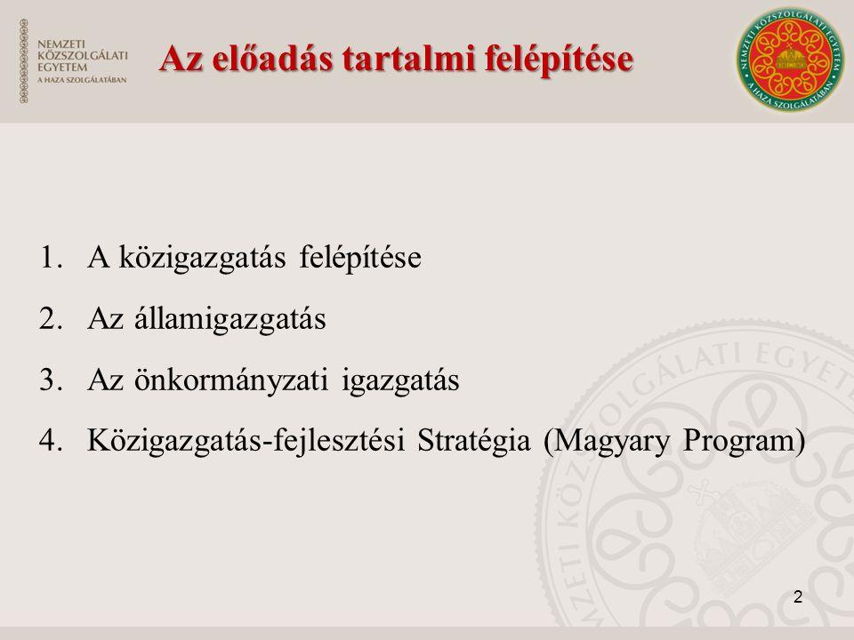 Az előadás tartalmi felépítése 1.A közigazgatás felépítése 2.Az államigazgatás 3.Az önkormányzati igazgatás 4.Közigazgatás-fejlesztési Stratégia (Magyary Program) 2