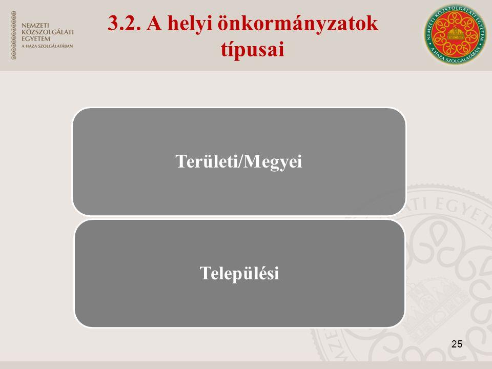 3.2. A helyi önkormányzatok típusai Területi/MegyeiTelepülési 25