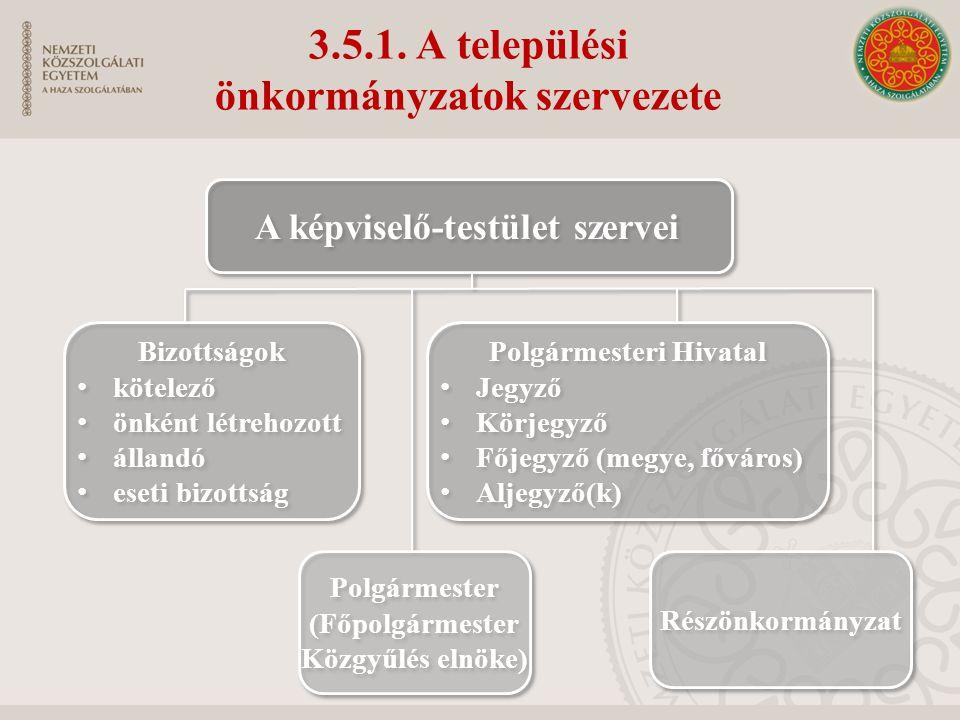 3.5.1. A települési önkormányzatok szervezete