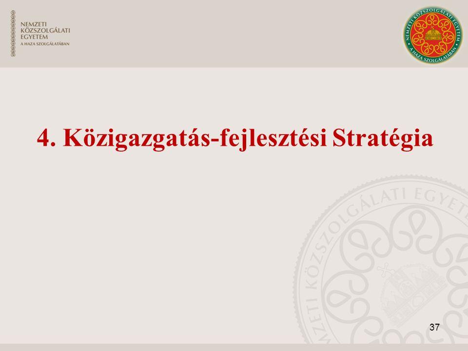 37 4. Közigazgatás-fejlesztési Stratégia