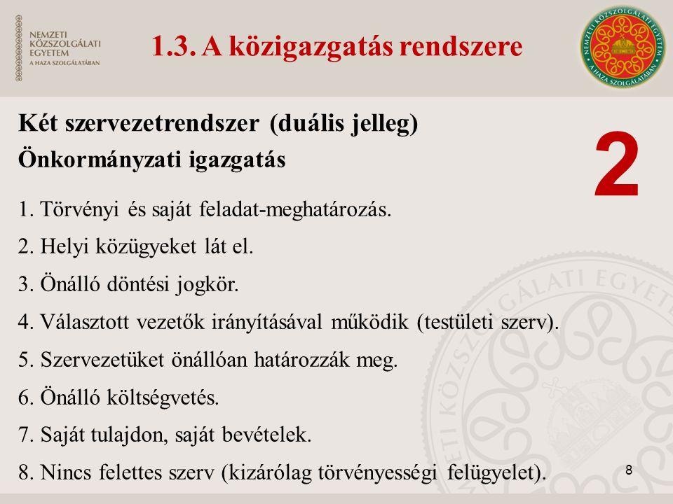 Önkormányzati igazgatás 1. Törvényi és saját feladat-meghatározás.