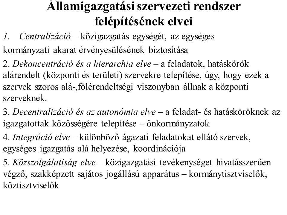 Államigazgatási szervezeti rendszer felépítésének elvei 1.Centralizáció – közigazgatás egységét, az egységes kormányzati akarat érvényesülésének biztosítása 2.