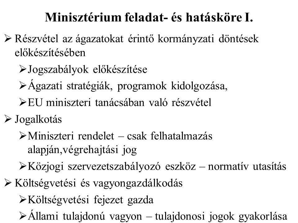 Minisztérium feladat- és hatásköre I.