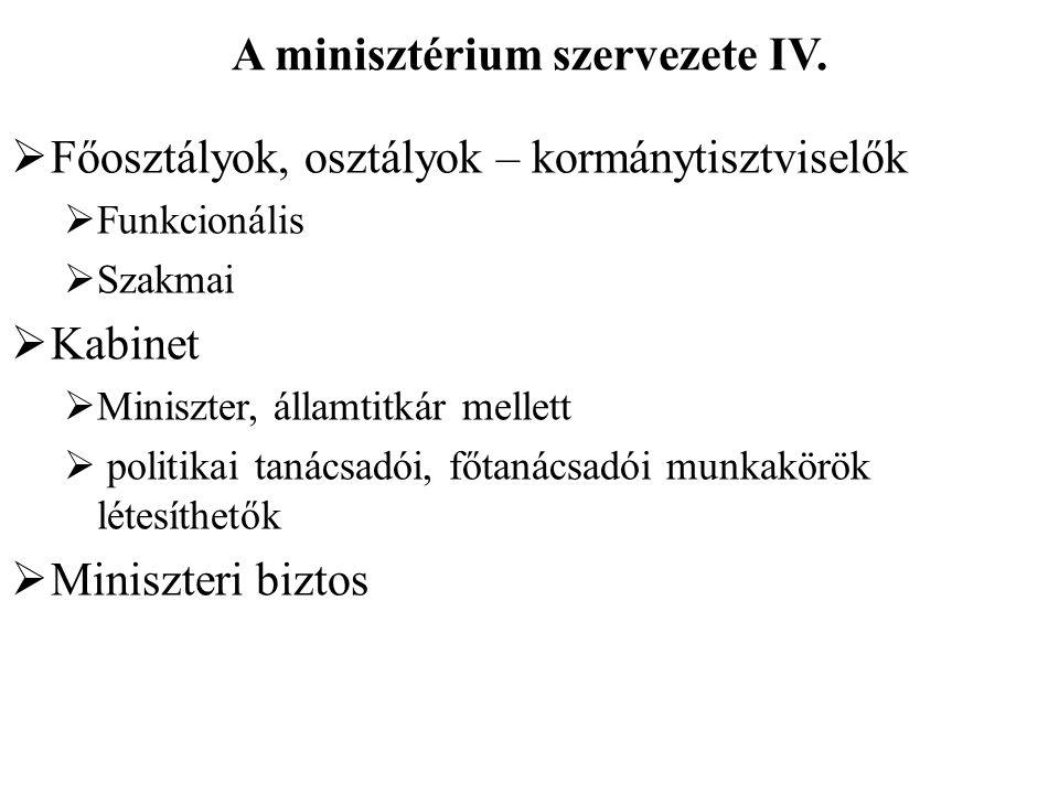 A minisztérium szervezete IV.