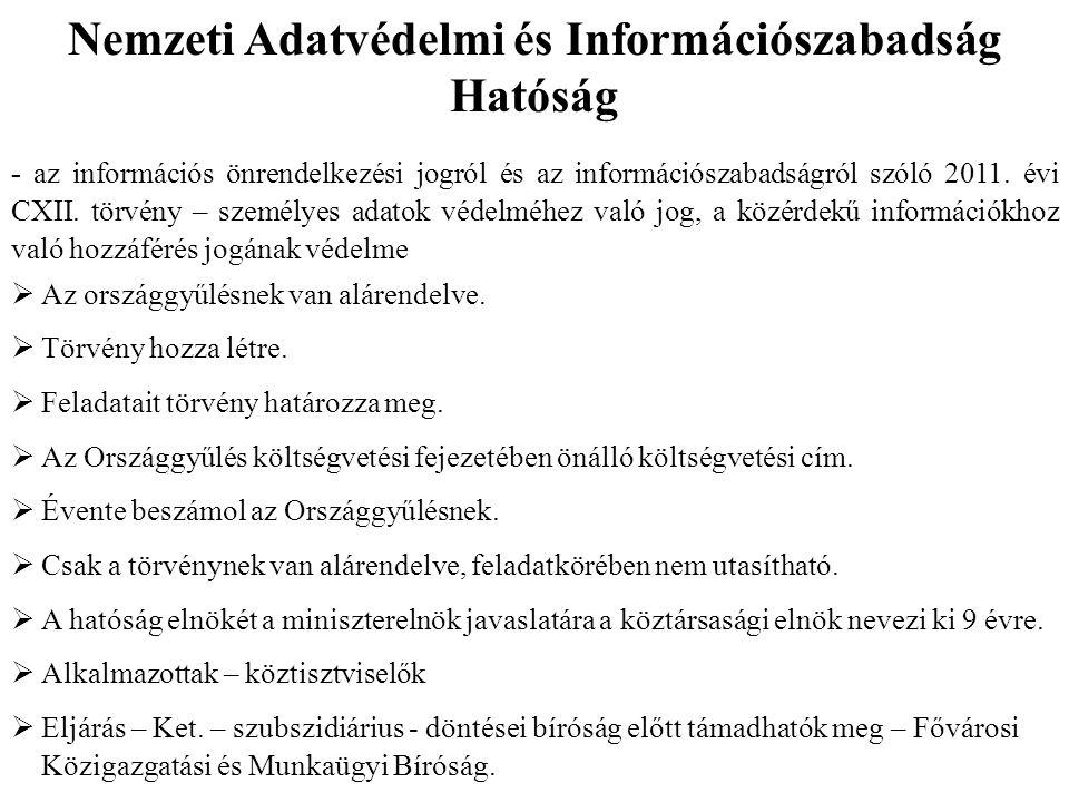 Nemzeti Adatvédelmi és Információszabadság Hatóság - az információs önrendelkezési jogról és az információszabadságról szóló 2011.