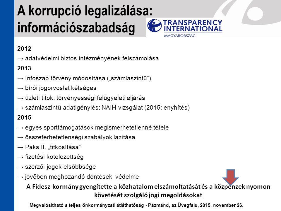 """2012 → adatvédelmi biztos intézményének felszámolása 2013 → Infoszab törvény módosítása (""""számlaszintű"""") → bírói jogorvoslat kétséges → üzleti titok:"""