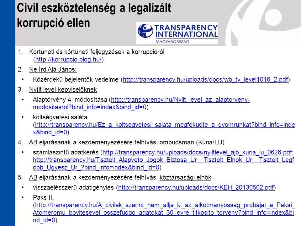 1.Kortüneti és kórtüneti feljegyzések a korrupcióról (http://korrupcio.blog.hu/)http://korrupcio.blog.hu/ 2.Ne Írd Alá János: Közérdekű bejelentők véd