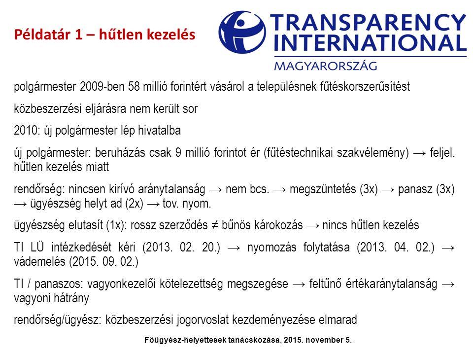Példatár 1 – hűtlen kezelés polgármester 2009-ben 58 millió forintért vásárol a településnek fűtéskorszerűsítést közbeszerzési eljárásra nem került so