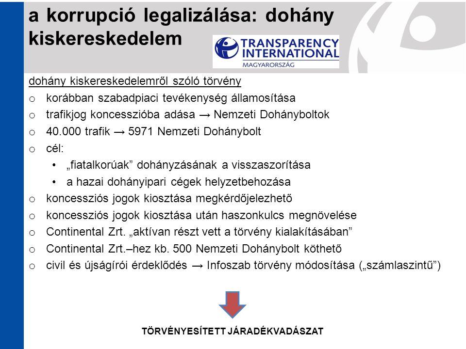dohány kiskereskedelemről szóló törvény o korábban szabadpiaci tevékenység államosítása o trafikjog koncesszióba adása → Nemzeti Dohányboltok o 40.000