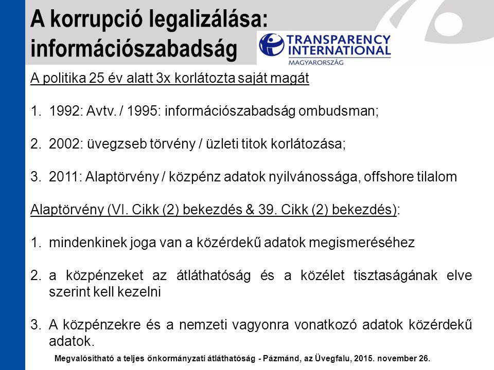 A politika 25 év alatt 3x korlátozta saját magát 1.1992: Avtv. / 1995: információszabadság ombudsman; 2.2002: üvegzseb törvény / üzleti titok korlátoz