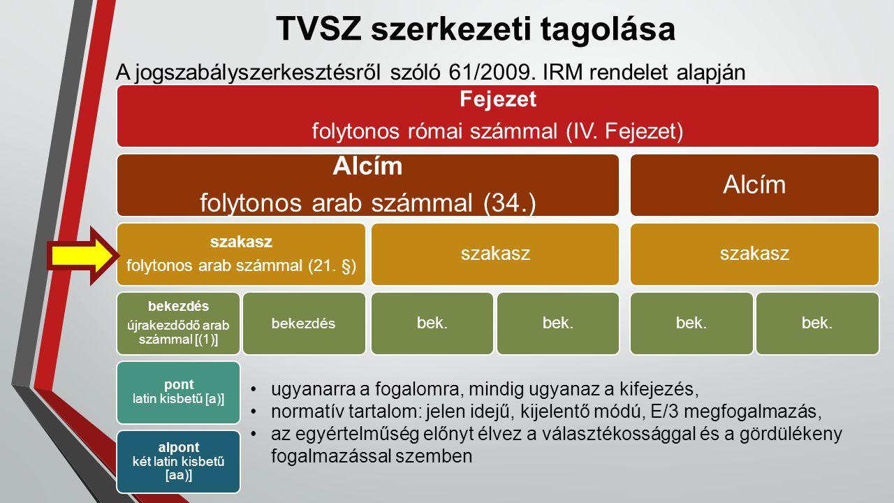 TVSZ szerkezeti tagolása A jogszabályszerkesztésről szóló 61/2009. IRM rendelet alapján Fejezet folytonos római számmal (IV. Fejezet) Alcím folytonos