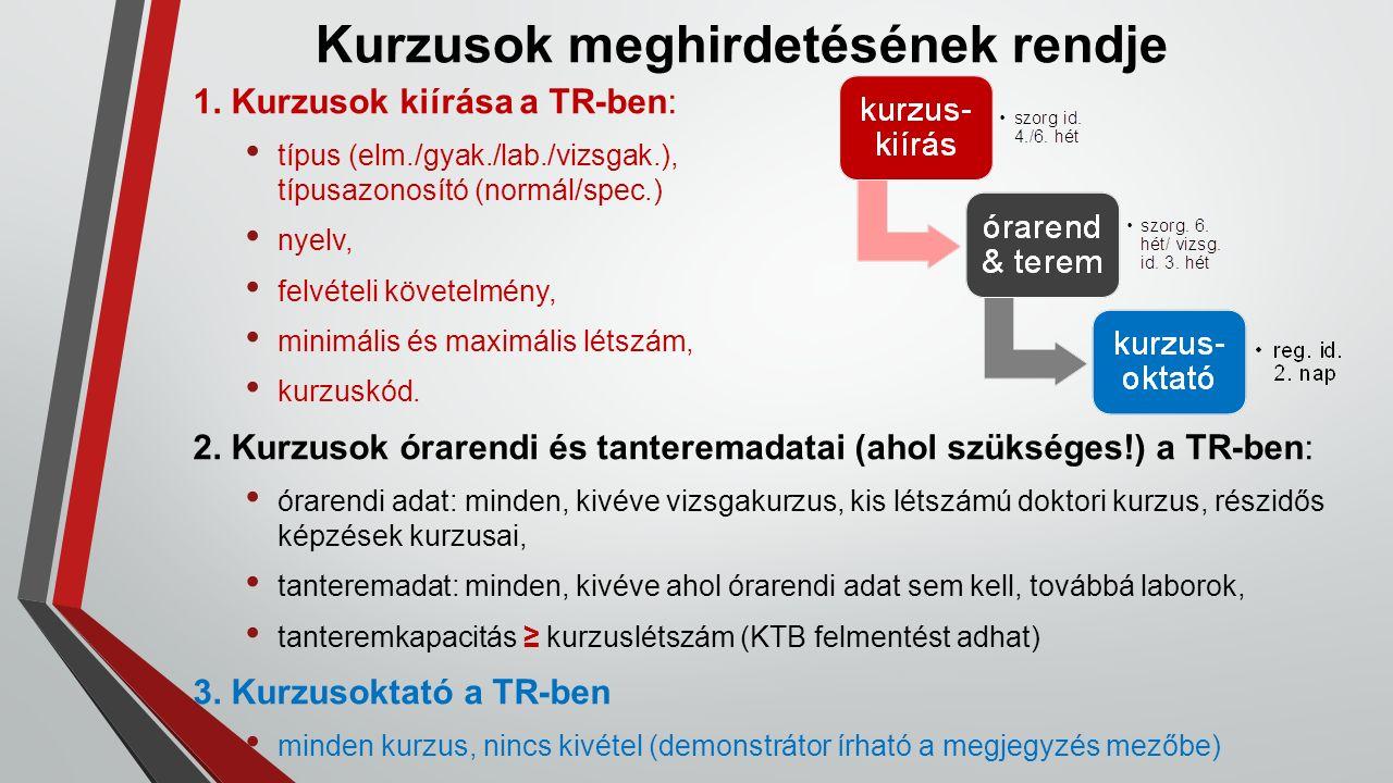 Kurzusok meghirdetésének rendje 1. Kurzusok kiírása a TR-ben: típus (elm./gyak./lab./vizsgak.), típusazonosító (normál/spec.) nyelv, felvételi követel