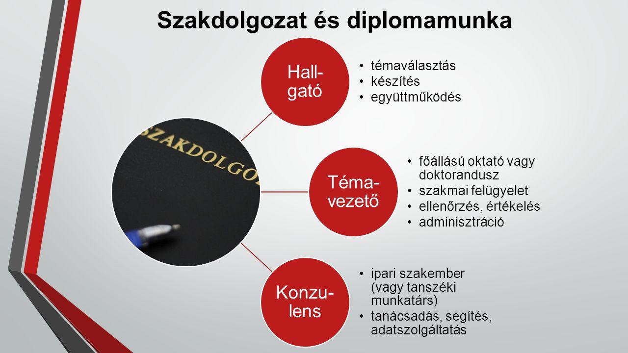 Szakdolgozat és diplomamunka Hall- gató témaválasztás készítés együttműködés Téma- vezető főállású oktató vagy doktorandusz szakmai felügyelet ellenőr