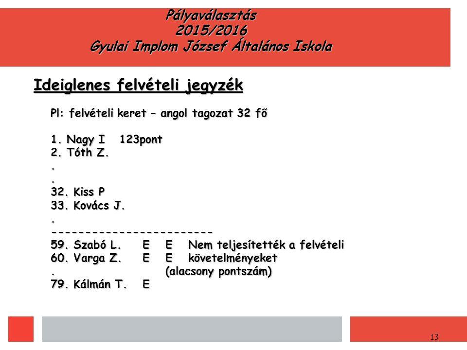 13 Pályaválasztás 2015/2016 Gyulai Implom József Általános Iskola Ideiglenes felvételi jegyzék Pl: felvételi keret – angol tagozat 32 fő 1.