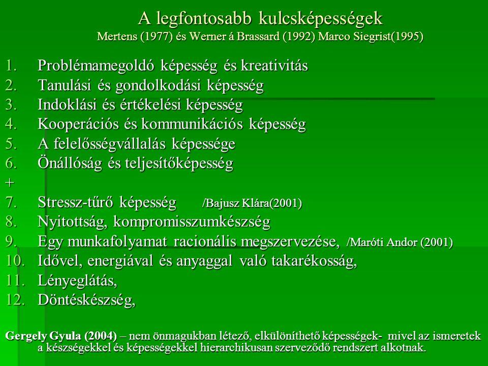 A legfontosabb kulcsképességek Mertens (1977) és Werner á Brassard (1992) Marco Siegrist(1995) 1.Problémamegoldó képesség és kreativitás 2.Tanulási és gondolkodási képesség 3.Indoklási és értékelési képesség 4.Kooperációs és kommunikációs képesség 5.A felelősségvállalás képessége 6.Önállóság és teljesítőképesség + 7.Stressz-tűrő képesség /Bajusz Klára(2001) 8.Nyitottság, kompromisszumkészség 9.Egy munkafolyamat racionális megszervezése, /Maróti Andor (2001) 10.Idővel, energiával és anyaggal való takarékosság, 11.Lényeglátás, 12.Döntéskészség, Gergely Gyula (2004) – nem önmagukban létező, elkülöníthető képességek- mivel az ismeretek a készségekkel és képességekkel hierarchikusan szerveződő rendszert alkotnak.