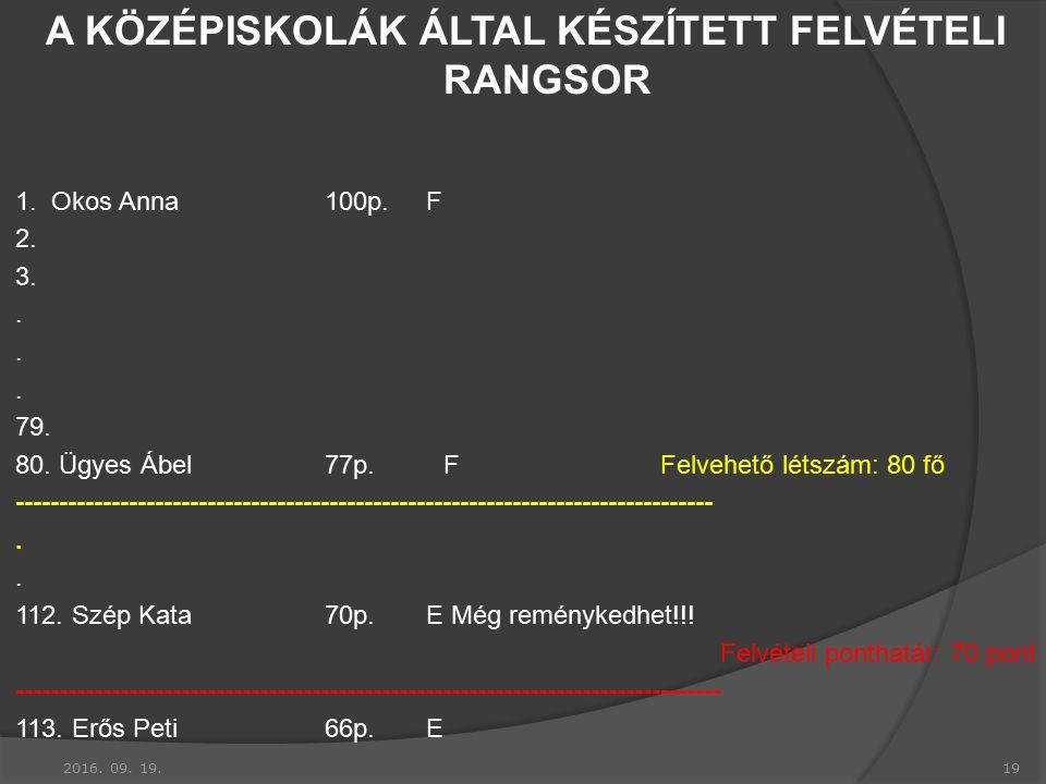 A KÖZÉPISKOLÁK ÁLTAL KÉSZÍTETT FELVÉTELI RANGSOR 1.