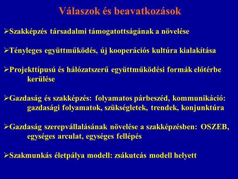 Minisztérium – kamara együttműködése Szociális és Munkaügyi Minisztérium-al keret-megállapodás meg- megkötése 2006.