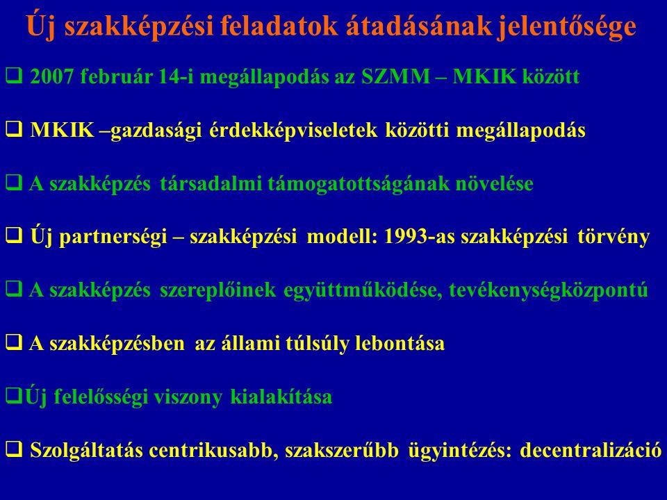 Új szakképzési feladatok átadásának jelentősége  2007 február 14-i megállapodás az SZMM – MKIK között  MKIK –gazdasági érdekképviseletek közötti megállapodás  A szakképzés társadalmi támogatottságának növelése  Új partnerségi – szakképzési modell: 1993-as szakképzési törvény  A szakképzés szereplőinek együttműködése, tevékenységközpontú  A szakképzésben az állami túlsúly lebontása  Új felelősségi viszony kialakítása  Szolgáltatás centrikusabb, szakszerűbb ügyintézés: decentralizáció