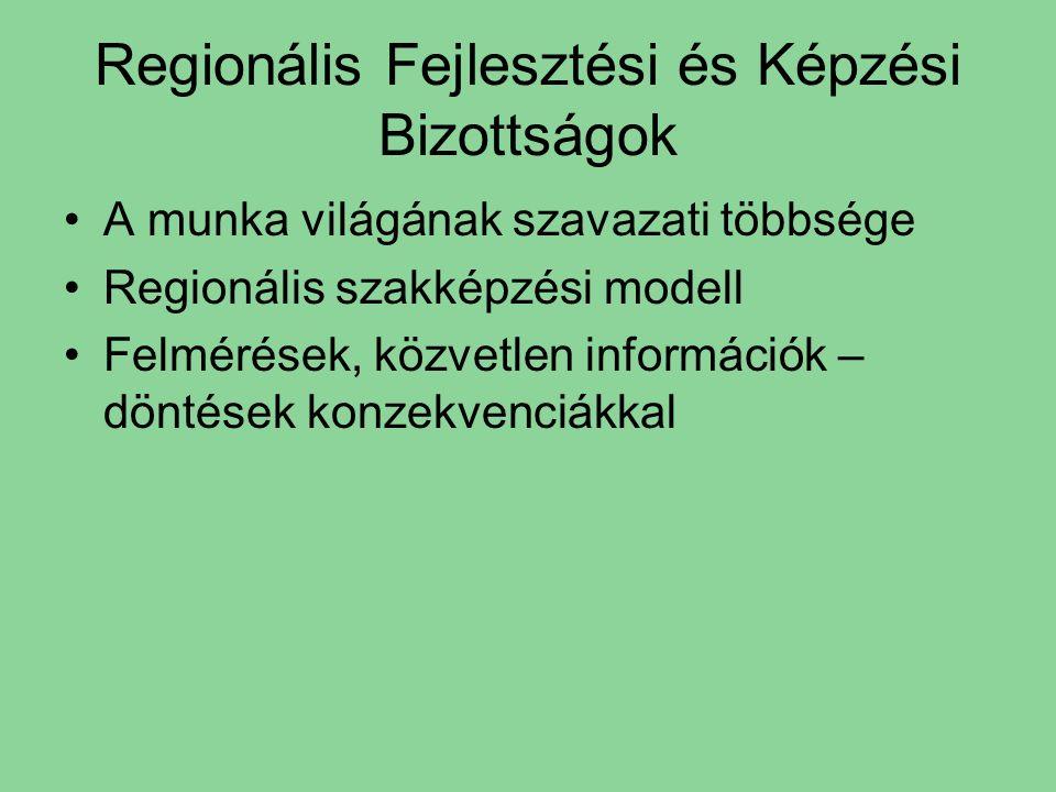 Regionális Fejlesztési és Képzési Bizottságok A munka világának szavazati többsége Regionális szakképzési modell Felmérések, közvetlen információk – döntések konzekvenciákkal