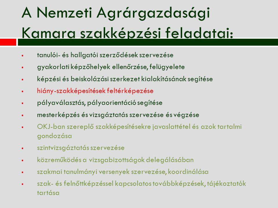 A Nemzeti Agrárgazdasági Kamara szakképzési feladatai:  tanulói- és hallgatói szerződések szervezése  gyakorlati képzőhelyek ellenőrzése, felügyelet