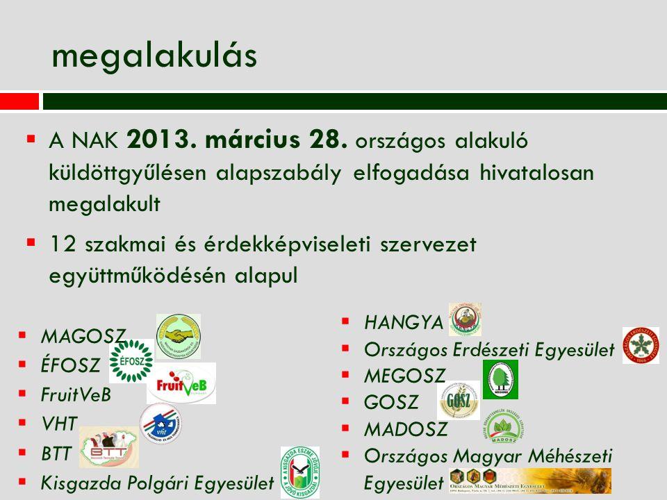 megalakulás  A NAK 2013. március 28. országos alakuló küldöttgyűlésen alapszabály elfogadása hivatalosan megalakult  12 szakmai és érdekképviseleti