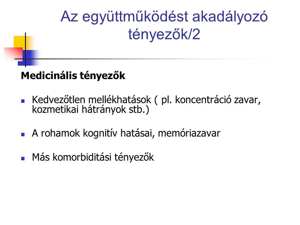 Az együttműködést akadályozó tényezők/2 Medicinális tényezők Kedvezőtlen mellékhatások ( pl.