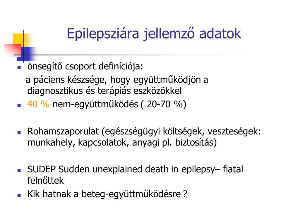 Epilepsziára jellemző adatok önsegítő csoport definíciója: a páciens készsége, hogy együttműködjön a diagnosztikus és terápiás eszközökkel 40 % nem-együttműködés ( 20-70 %) Rohamszaporulat (egészségügyi költségek, veszteségek: munkahely, kapcsolatok, anyagi pl.