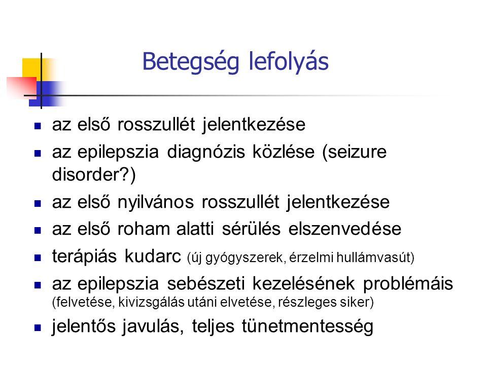 Betegség lefolyás az első rosszullét jelentkezése az epilepszia diagnózis közlése (seizure disorder ) az első nyilvános rosszullét jelentkezése az első roham alatti sérülés elszenvedése terápiás kudarc (új gyógyszerek, érzelmi hullámvasút) az epilepszia sebészeti kezelésének problémáis (felvetése, kivizsgálás utáni elvetése, részleges siker) jelentős javulás, teljes tünetmentesség