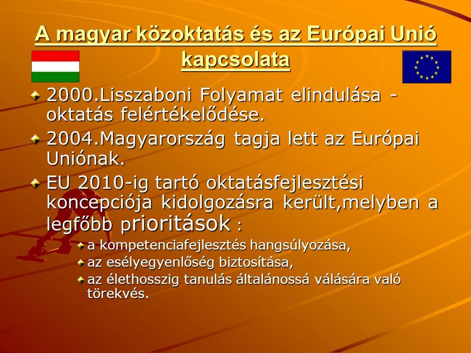 A magyar közoktatás és az Európai Unió kapcsolata 2000.Lisszaboni Folyamat elindulása - oktatás felértékelődése.