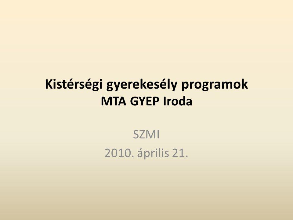 Kistérségi gyerekesély programok MTA GYEP Iroda SZMI 2010. április 21.