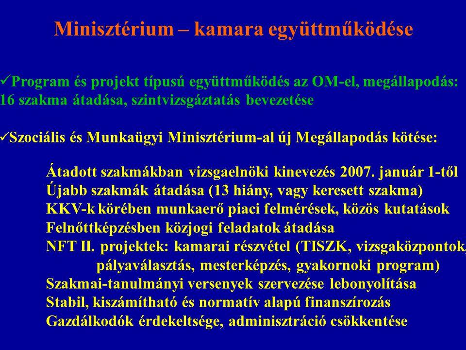 Minisztérium – kamara együttműködése Program és projekt típusú együttműködés az OM-el, megállapodás: 16 szakma átadása, szintvizsgáztatás bevezetése S