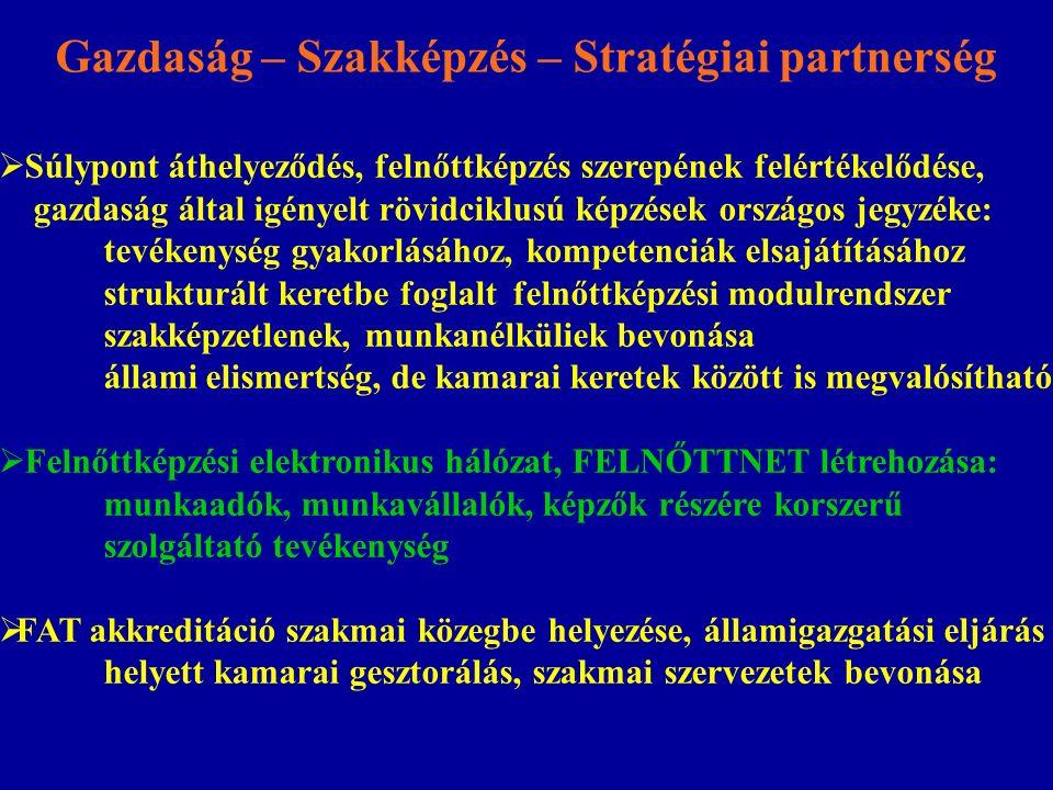 Gazdaság – Szakképzés – Stratégiai partnerség  Súlypont áthelyeződés, felnőttképzés szerepének felértékelődése, gazdaság által igényelt rövidciklusú