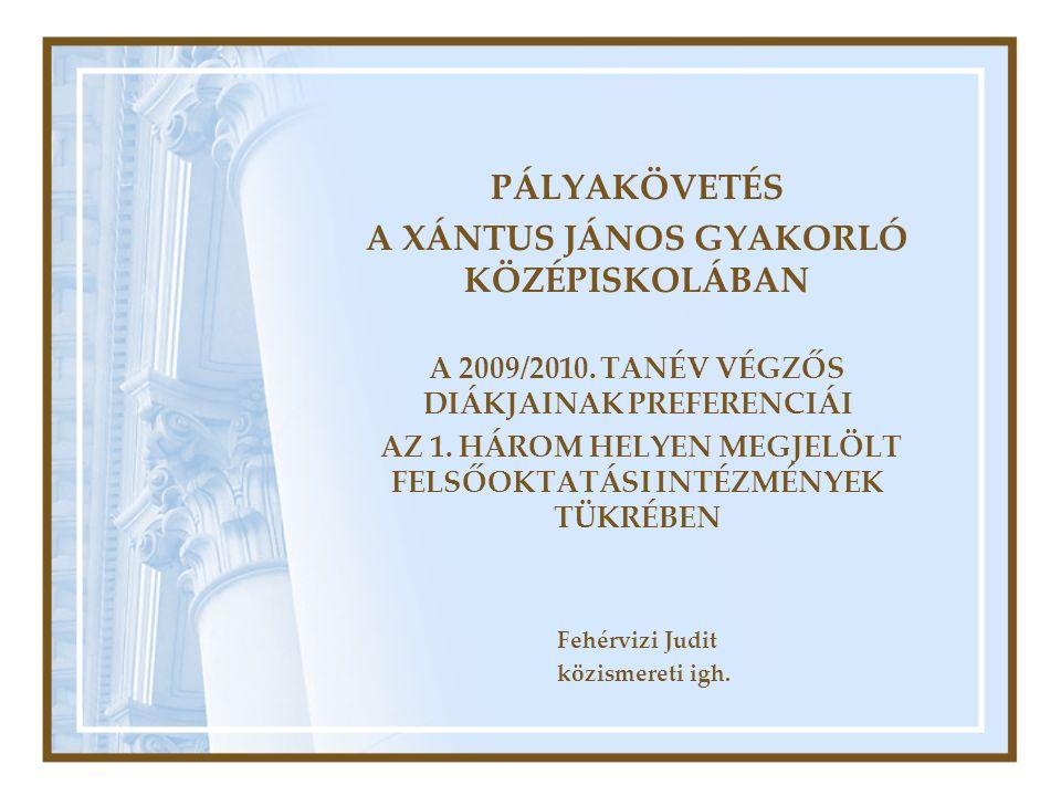PÁLYAKÖVETÉS A XÁNTUS JÁNOS GYAKORLÓ KÖZÉPISKOLÁBAN A 2009/2010.
