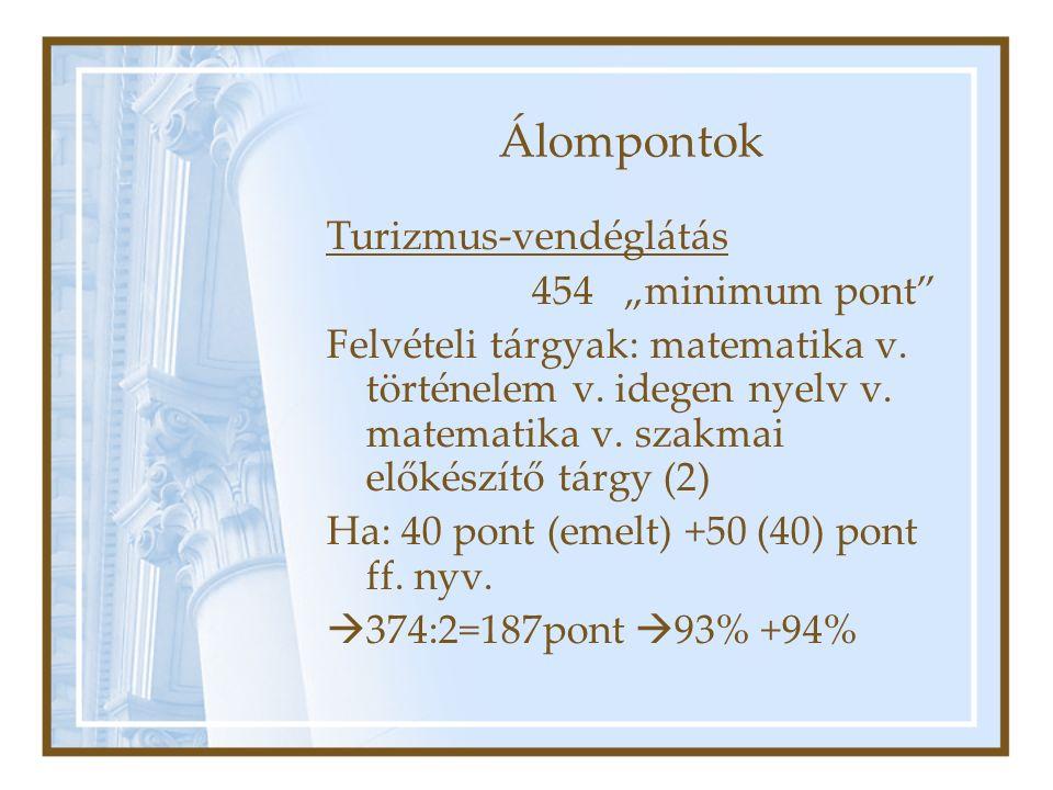 """Álompontok Turizmus-vendéglátás 454 """"minimum pont Felvételi tárgyak: matematika v."""