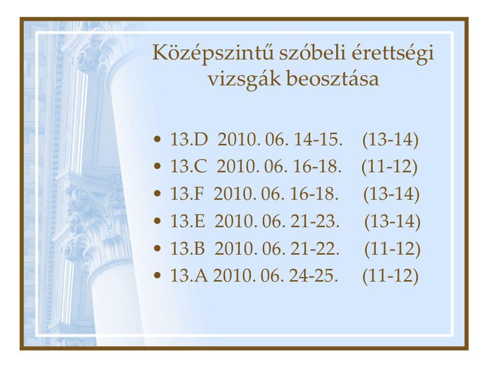 Középszintű szóbeli érettségi vizsgák beosztása 13.D 2010.