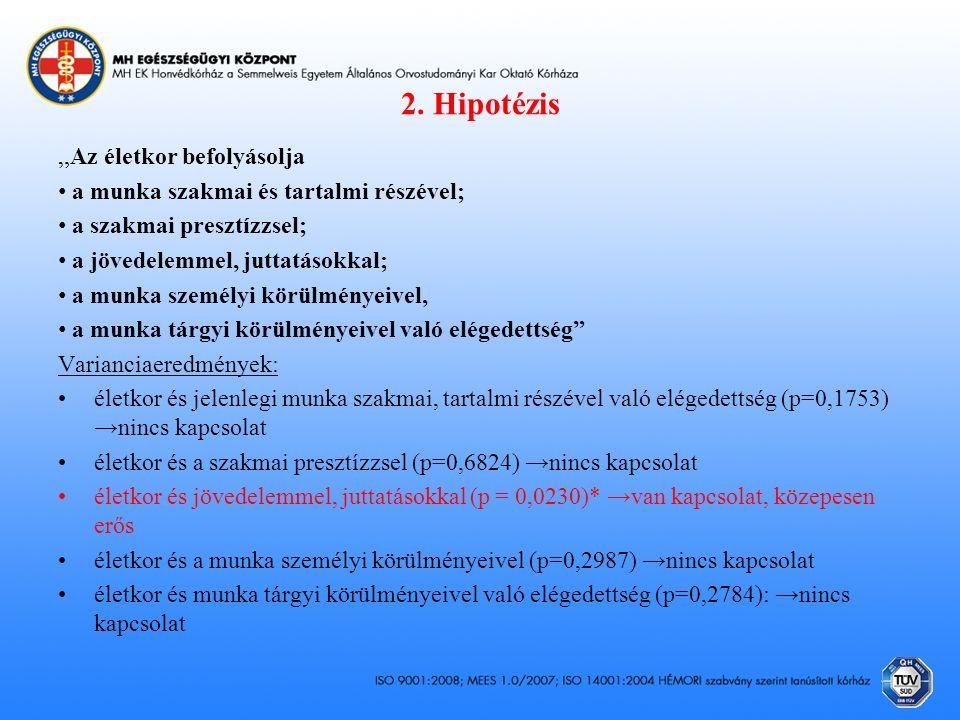 """2. Hipotézis """" Az életkor befolyásolja a munka szakmai és tartalmi részével; a szakmai presztízzsel; a jövedelemmel, juttatásokkal; a munka személyi k"""