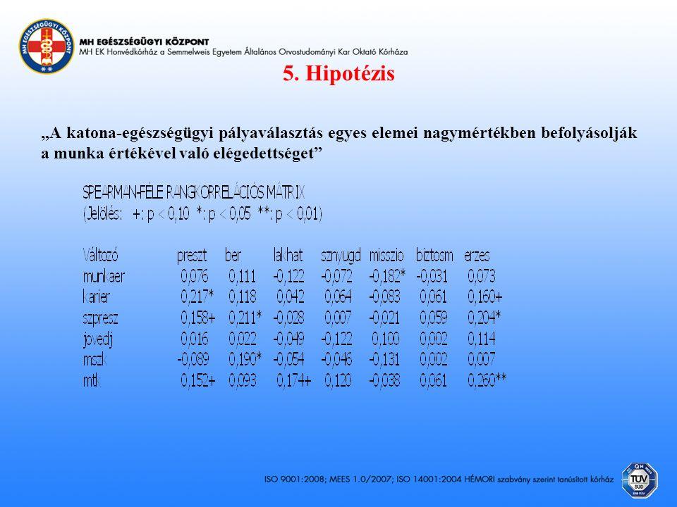 """5. Hipotézis """"A katona-egészségügyi pályaválasztás egyes elemei nagymértékben befolyásolják a munka értékével való elégedettséget"""""""