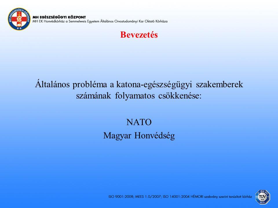 Bevezetés Általános probléma a katona-egészségügyi szakemberek számának folyamatos csökkenése: NATO Magyar Honvédség