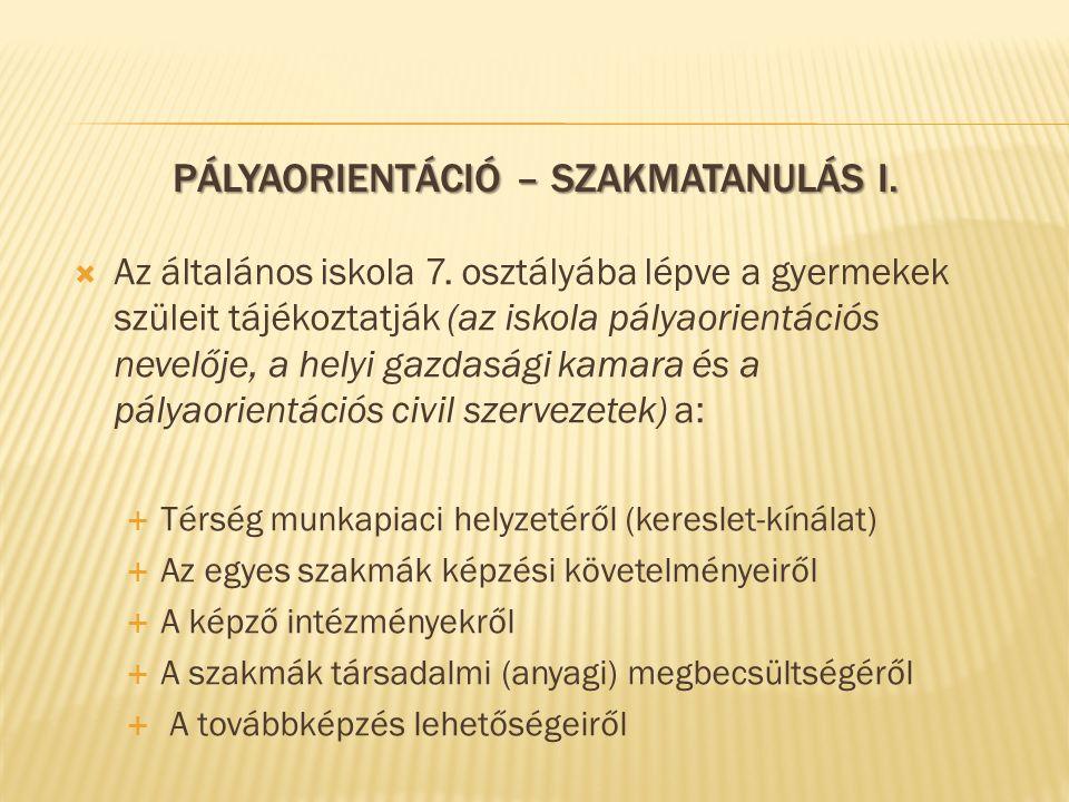 PÁLYAORIENTÁCIÓ – SZAKMATANULÁS I.  Az általános iskola 7. osztályába lépve a gyermekek szüleit tájékoztatják (az iskola pályaorientációs nevelője, a