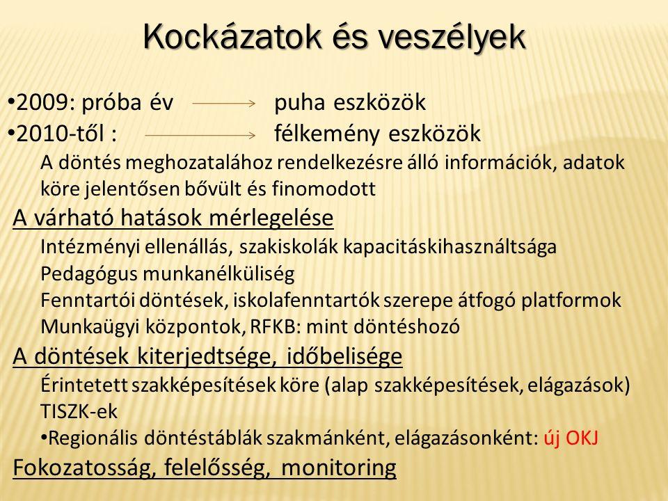 PÁLYAORIENTÁCIÓ – SZAKMATANULÁS I. Az általános iskola 7.