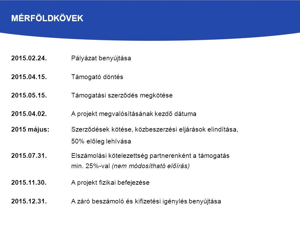 2015.02.24. Pályázat benyújtása 2015.04.15. Támogató döntés 2015.05.15. Támogatási szerződés megkötése 2015.04.02. A projekt megvalósításának kezdő dá