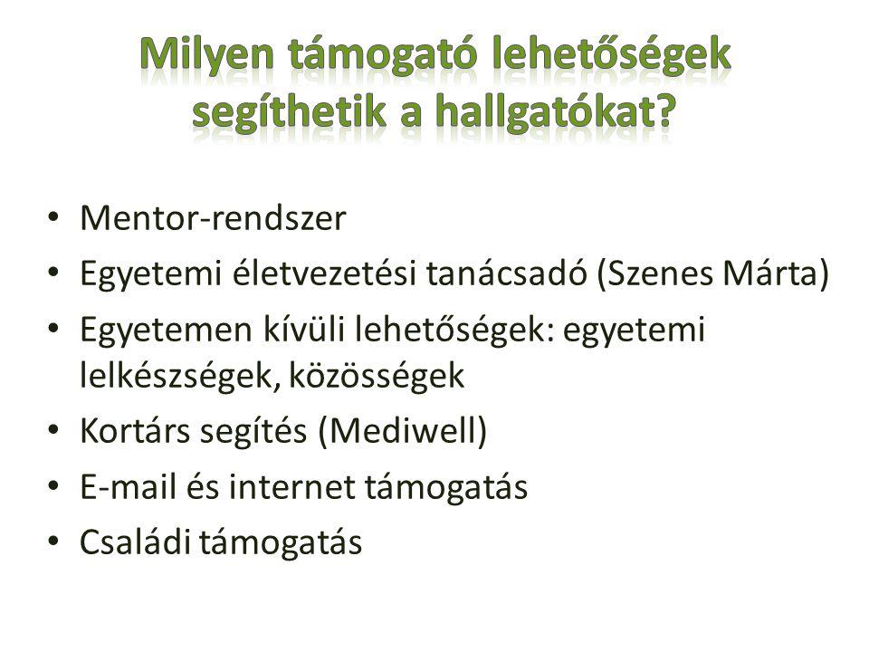 Mentor-rendszer Egyetemi életvezetési tanácsadó (Szenes Márta) Egyetemen kívüli lehetőségek: egyetemi lelkészségek, közösségek Kortárs segítés (Mediwell) E-mail és internet támogatás Családi támogatás