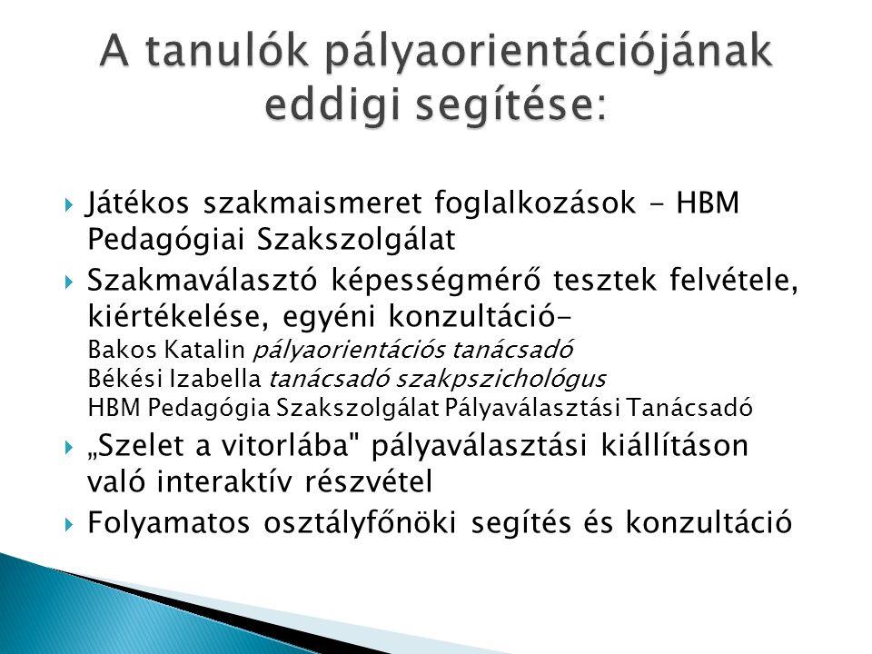 -DSZC Baross Gábor Középiskola,Szakiskola és Kollégium http://www.barossg-debr.sulinet.hu/ - DSZC Beregszászi Pál Szakközépiskola és Szakiskola - http://beregszaszi.tpv.hu/ http://beregszaszi.tpv.hu/ - DSZC Bethlen Gábor Közgazdasági Szakközépiskola - http://bethlen-debr.sulinet.hu/ http://bethlen-debr.sulinet.hu/ - DSZC Brassai Sámuel Gimnázium és Műszaki Szakközépiskola - http://www.barossg-debr.sulinet.hu/ http://www.barossg-debr.sulinet.hu/ - DSZC Dienes László Gimnázium és Egészségügyi Szakképző Iskola - http://www.dienes-eu.sulinet.hu/ http://www.dienes-eu.sulinet.hu/