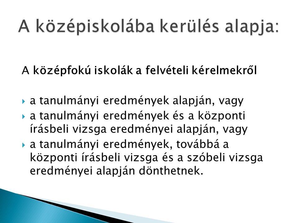 - DSZC Irinyi János Gimnázium, Szakközépiskola és Szakiskola - http://www.irinyi-debr.sulinet.hu/ http://www.irinyi-debr.sulinet.hu/ - DSZC Kereskedelmi és Vendéglátóipari Szakközépiskola és Szakiskola - http://www.keri-debr.sulinet.hu/ http://www.keri-debr.sulinet.hu/ - DSZC Könnyűipari Szakképző Iskola és Speciális Szakiskola - http://www.konnyuip-debr.sulinet.hu/ http://www.konnyuip-debr.sulinet.hu/ - DSZC Mechwart András Gépipari és Informatikai Szakközépiskola - http://www.mechwart.hu/ http://www.mechwart.hu/ - DSZC Péchy Mihály Építőipari Szakközépiskola - http://www.pechy-debr.sulinet.hu/ http://www.pechy-debr.sulinet.hu/ - DSZC Povolny Ferenc Szakképző Iskola és Speciális Szakiskola - http://www.povolny.hu/ http://www.povolny.hu/ - DSZC Vegyipari Szakközépiskola - http://www.vegyipari.hu/ http://www.vegyipari.hu/