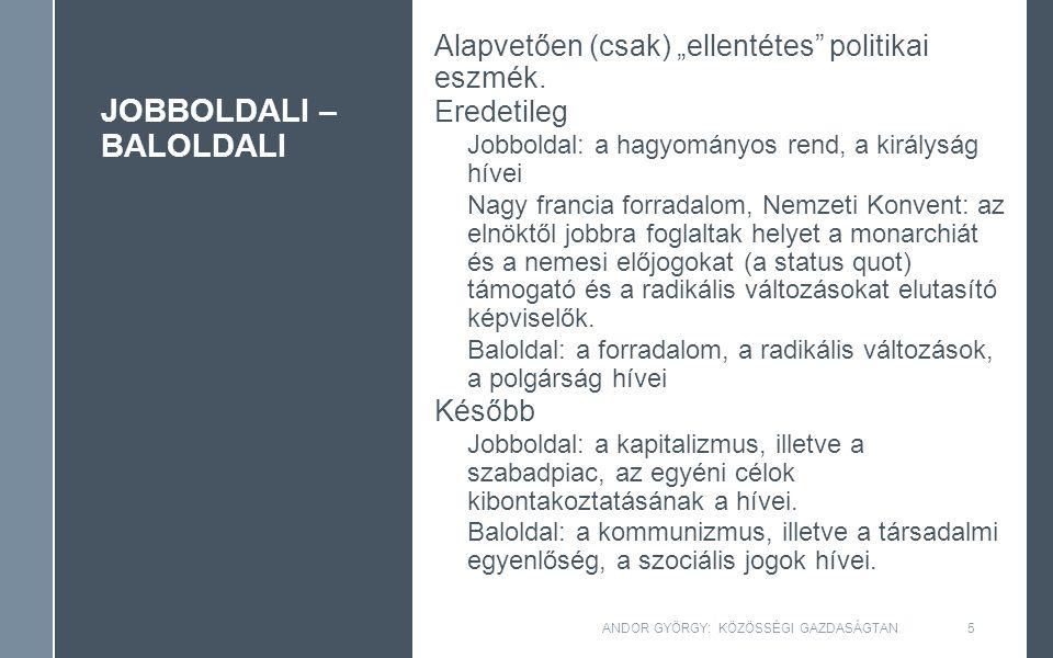 """JOBBOLDALI – BALOLDALI Alapvetően (csak) """"ellentétes politikai eszmék."""
