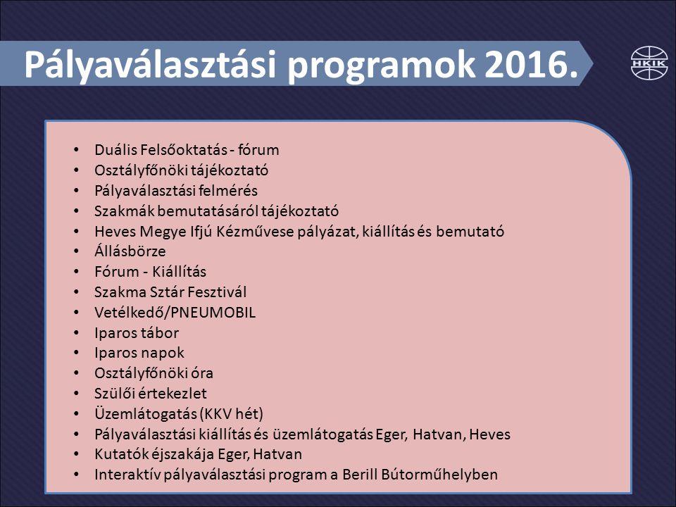 Pályaválasztási programok 2016. Duális Felsőoktatás - fórum Osztályfőnöki tájékoztató Pályaválasztási felmérés Szakmák bemutatásáról tájékoztató Heves