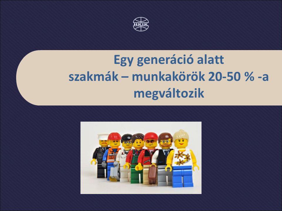 Egy generáció alatt szakmák – munkakörök 20-50 % -a megváltozik