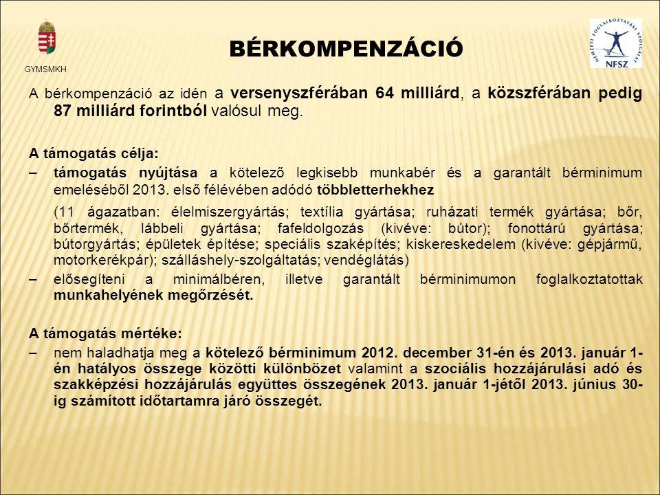BÉRKOMPENZÁCIÓ A bérkompenzáció az idén a versenyszférában 64 milliárd, a közszférában pedig 87 milliárd forintból valósul meg.