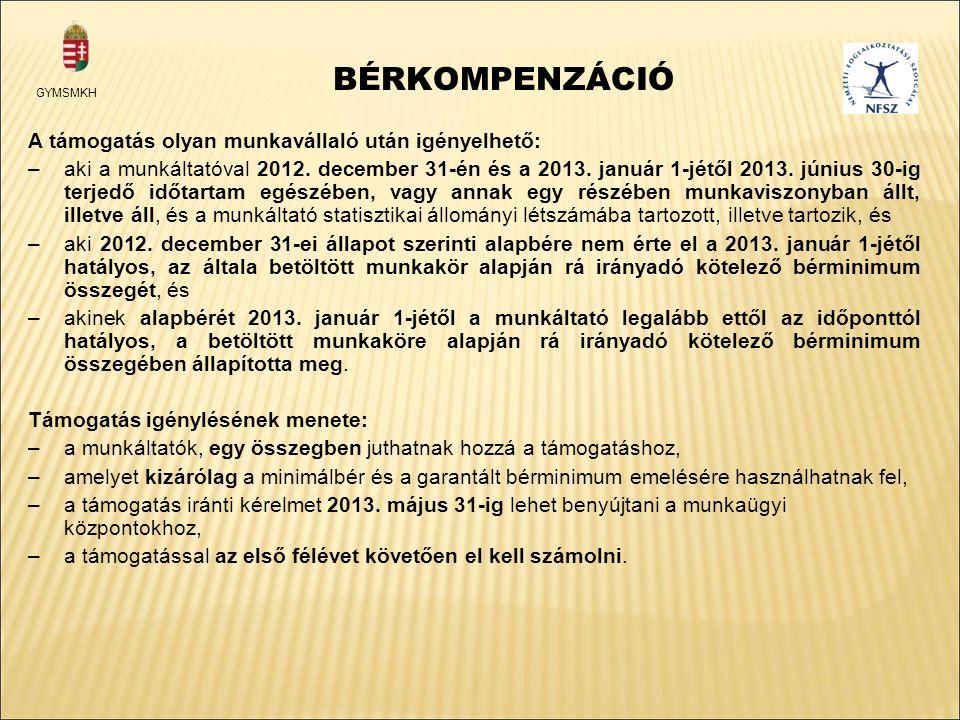 BÉRKOMPENZÁCIÓ A támogatás olyan munkavállaló után igényelhető: –aki a munkáltatóval 2012.