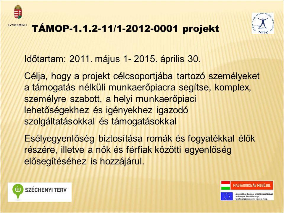 GYMSMKH TÁMOP-1.1.2-11/1-2012-0001 projekt Európai uniós (ESZA) és nemzeti forrásból valósul meg.